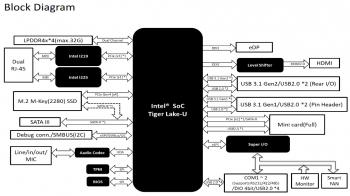 Tin đồn: Intel Tiger Lake-H sẽ ra mắt vào quý 1 năm 2021