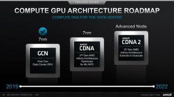 AMD quý 2/2020: Doanh thu kỷ lục, Doanh số máy tính xách tay và EPYC, Doanh số CPU tiêu dùng cao nhất trong 12 năm