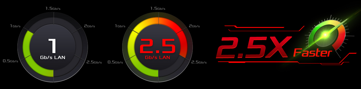 Mạng LAN Dragon 2,5 Gb / s