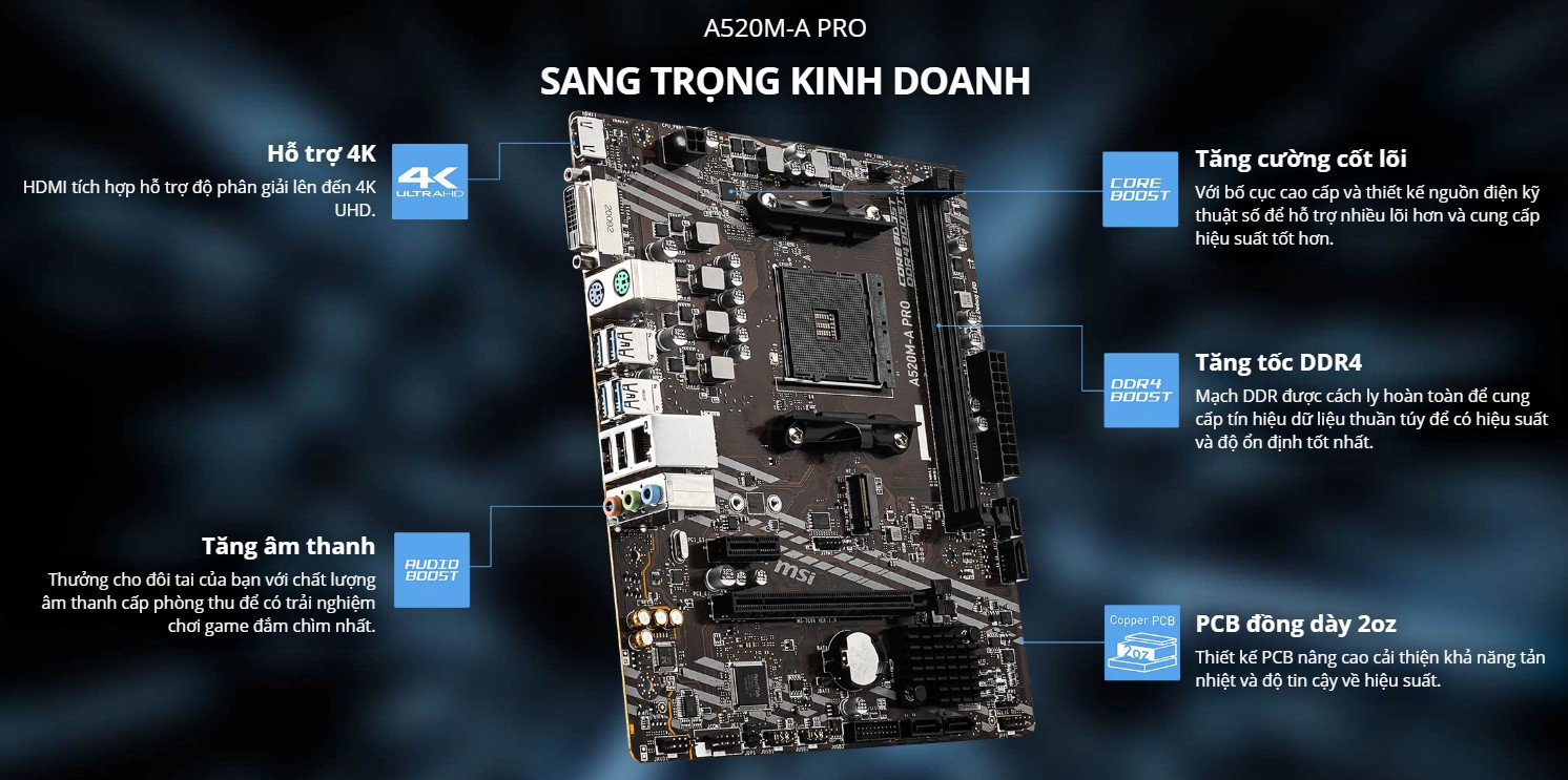 Mainboard MSI A520M-A PRO overview