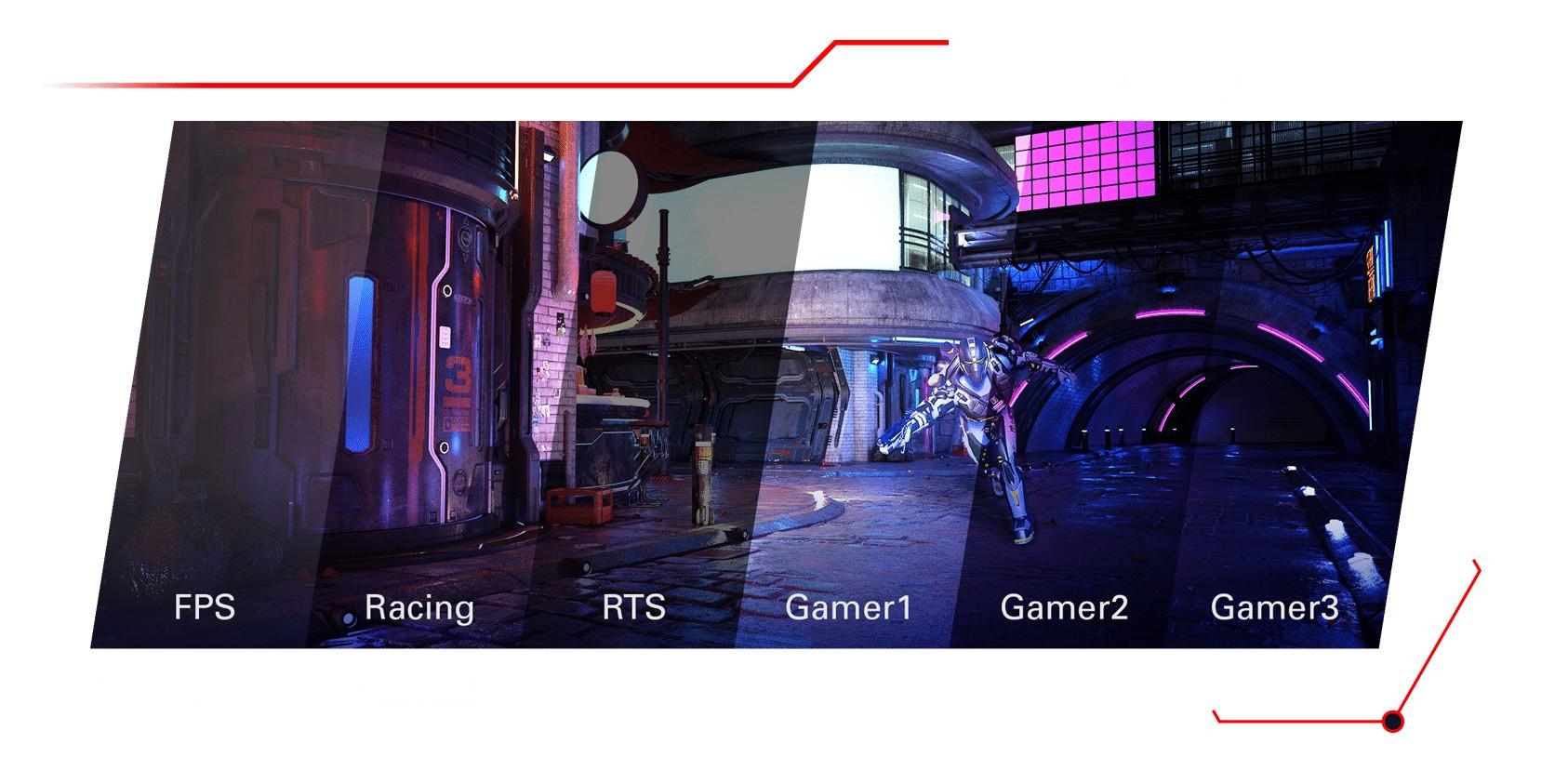 Tối ưu các tùy chỉnh với AOC game mode