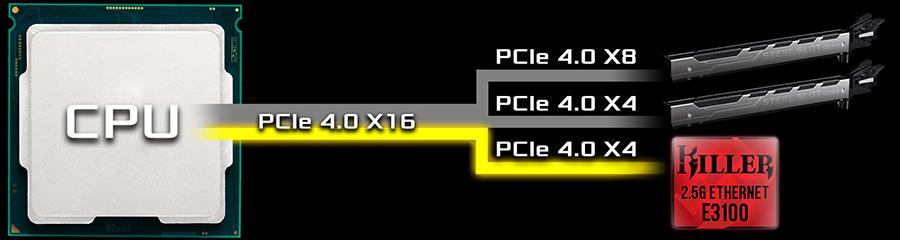Mạng LAN nguồn trực tiếp CPU