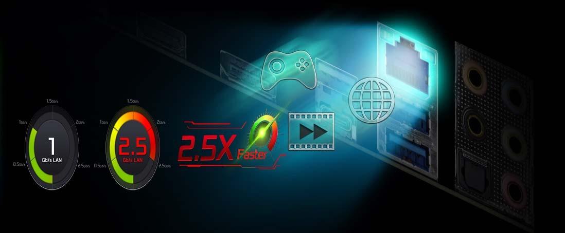 LAN 2.5 Gigabit