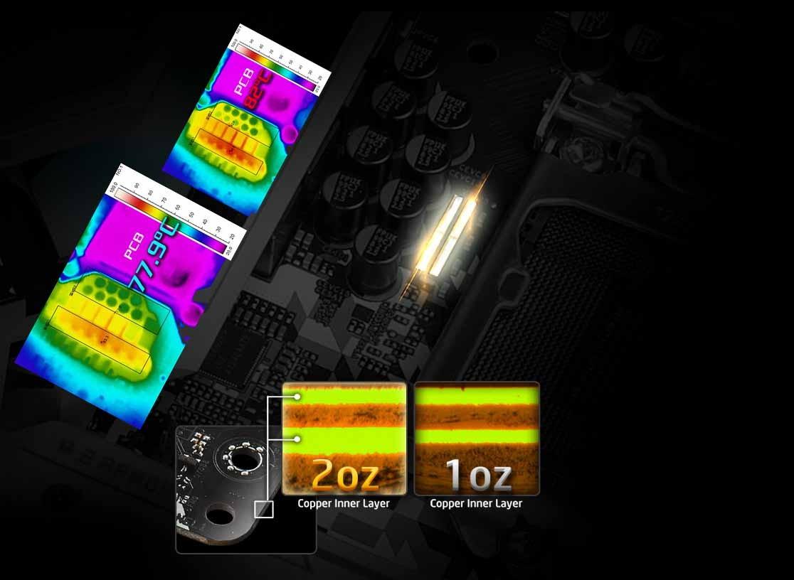 Công nghệ tản nhiệt PCB