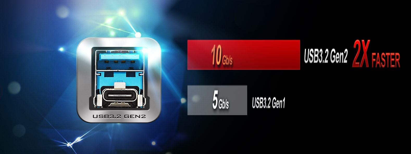 Dual USB 3.2 Gen2 (Type-A + Type-C)