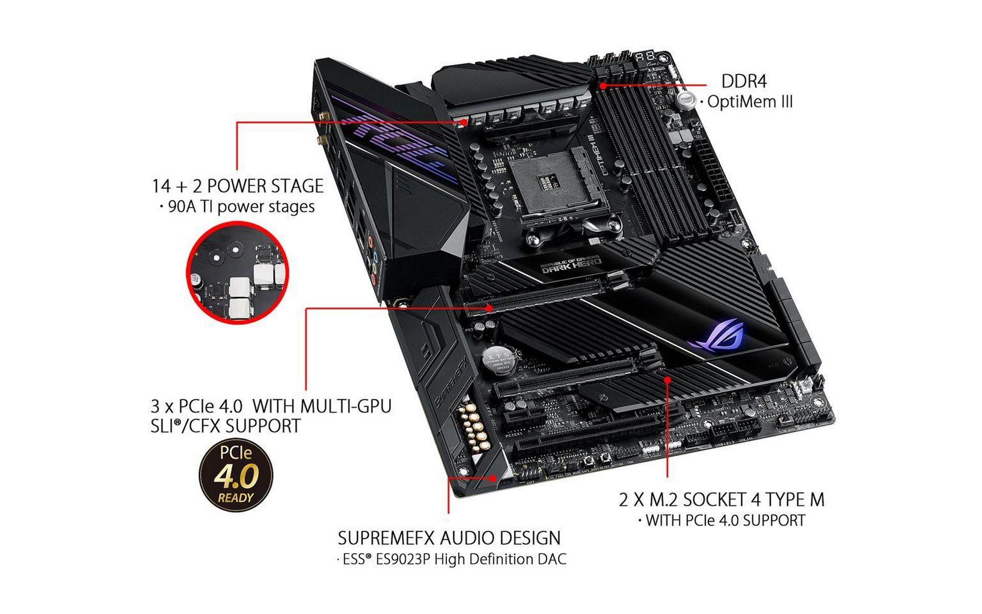 ROG Crosshair VIII Dark Hero tự hào có thiết kế nguồn điện được tối ưu hóa