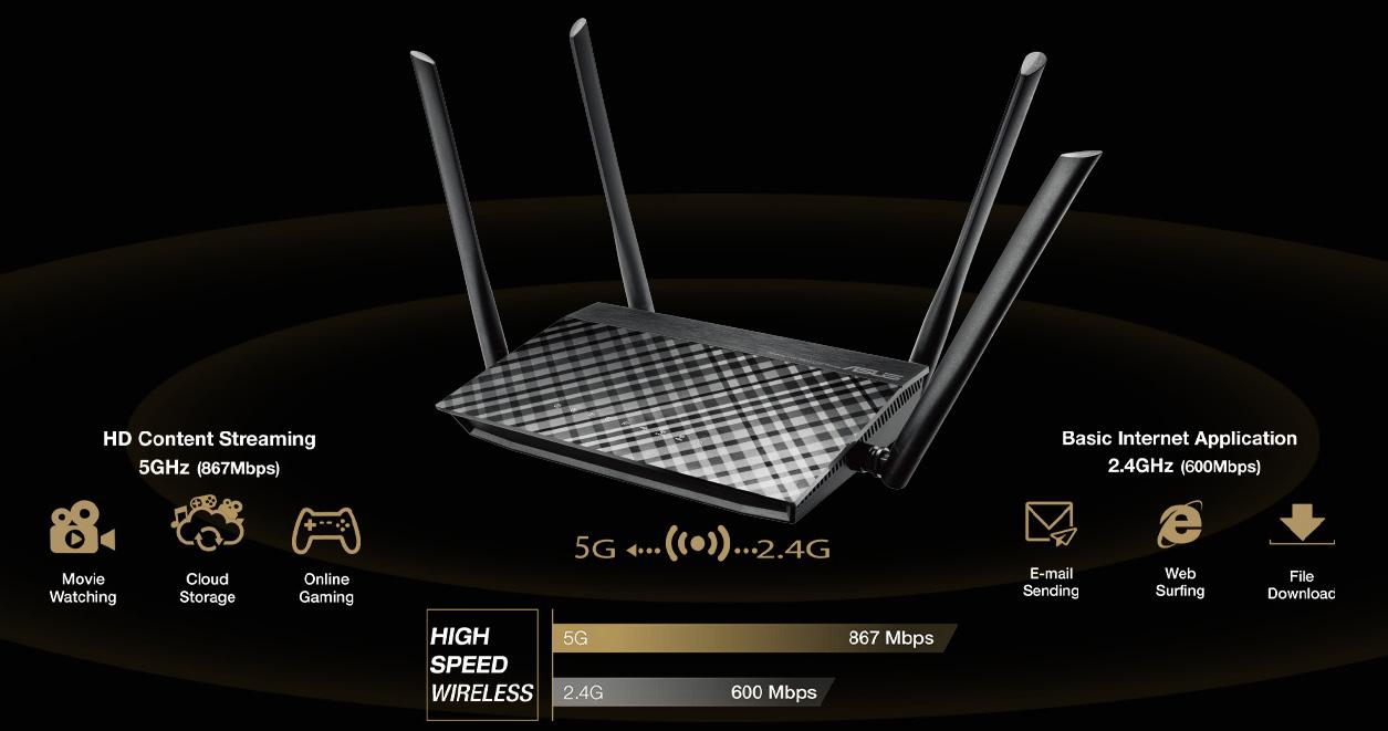 Wi-Fi băng tần kép siêu nhanh