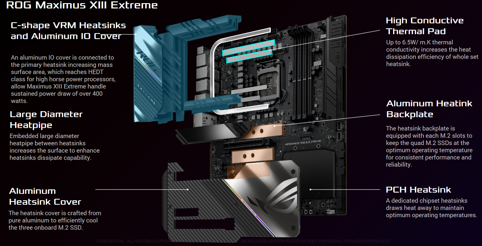 ASUS ROG Maximus XIII Extreme Cooling