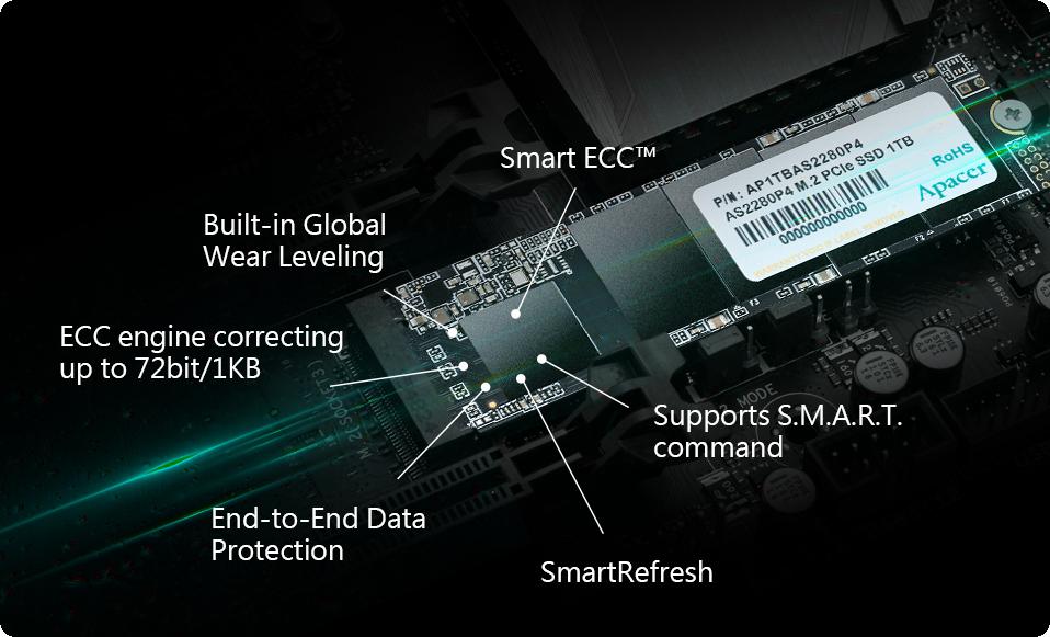 SSD M.2 PCIe AS2280P4 240GB NVMe được tích hợp công nghệ bảo vệ ECC