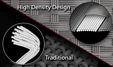 High Density Glass Fabric PCB