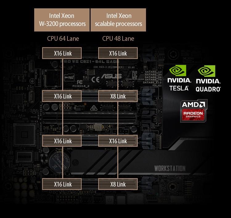 Hỗ trợ cùng lúc bốn GPU cho băng thông nhanh hơn
