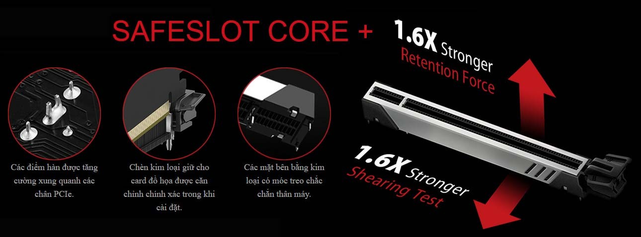 SAFESLOT CORE +