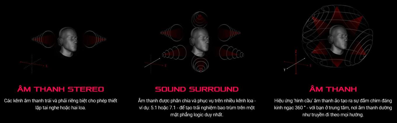 ROG Strix B550 được cài sẵn ứng dụng DTS® Sound Unbound™
