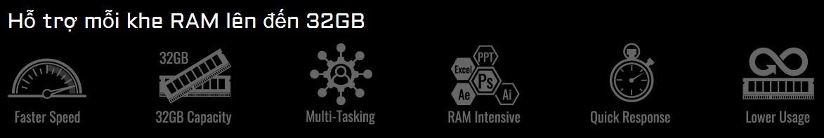 Hỗ trợ mỗi khe RAM lên đến 32GB