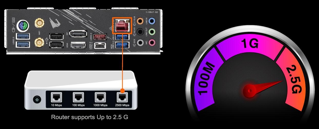 LAN Tốc độ nhanh Intel® 2.5 GbE với cFosSpeed