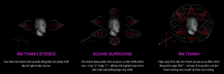 DTS: Âm thanh không giới hạn