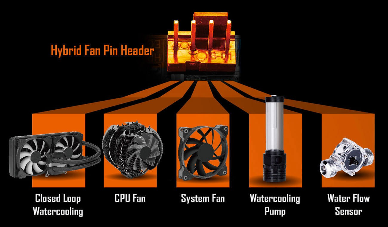 Hybrid Fan Pin Headers