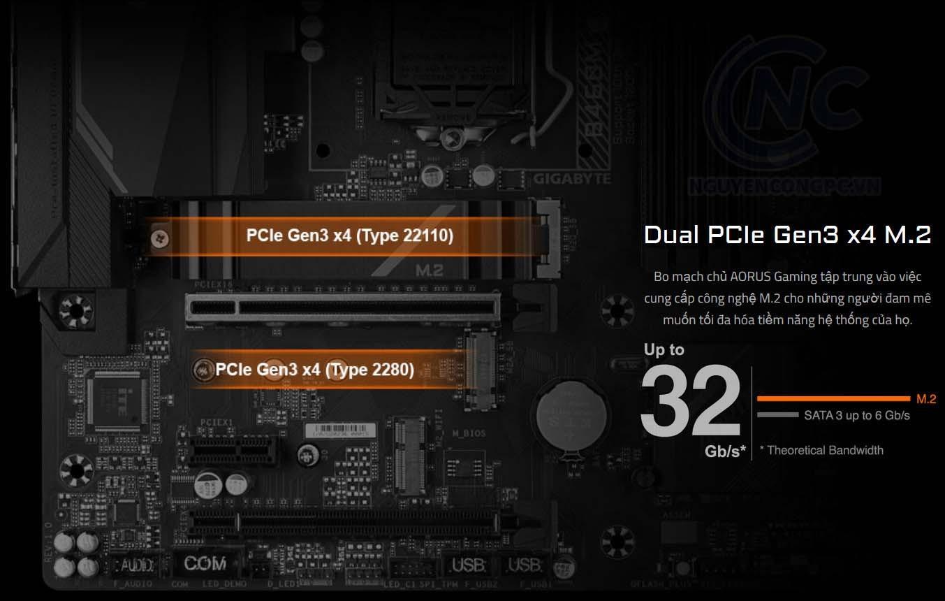 Dual PCIe Gen3 x4 M.2