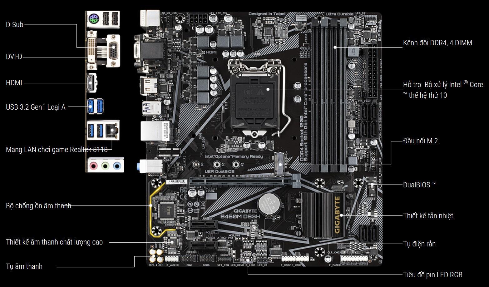 Gigabyte B460M DS3H overview