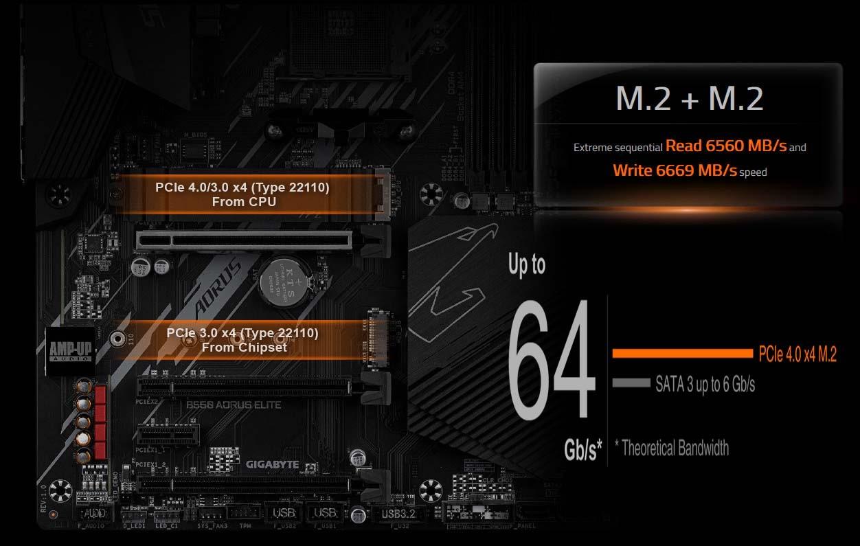 Hỗ trợ 2 SSD M.2 NVMe PCIe RAID 0