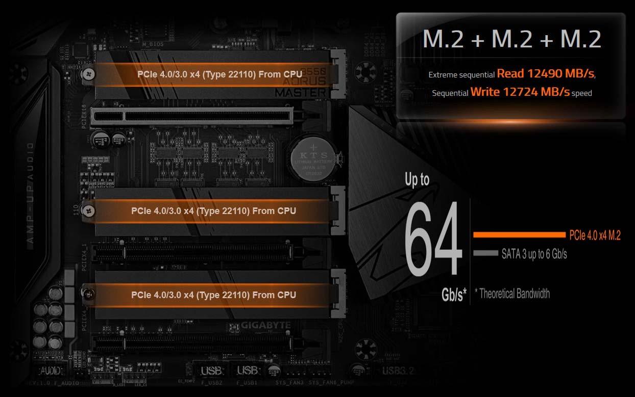 Bộ ba SSD M.2 NVMe PCIe Hỗ trợ RAID 0 hiệu năng cực cao