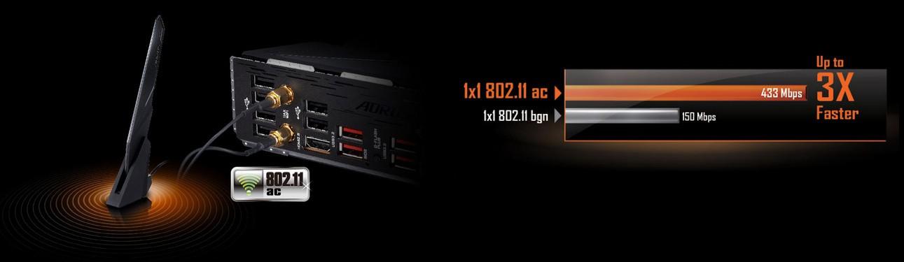 Nhanh hơn và tốt hơn với Mô-đun WIFI băng tần kép 802.11ac + BT4.2