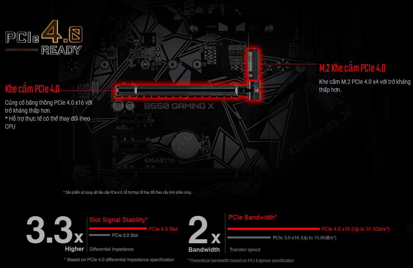 Khe cắm siêu bền PCIe 4.0 x16, Đầu nối kép M.2 NVMe PCIe 4.0* / 3.0