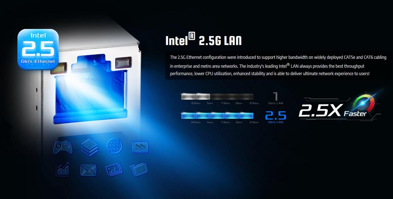 Intel® 2.5G LAN