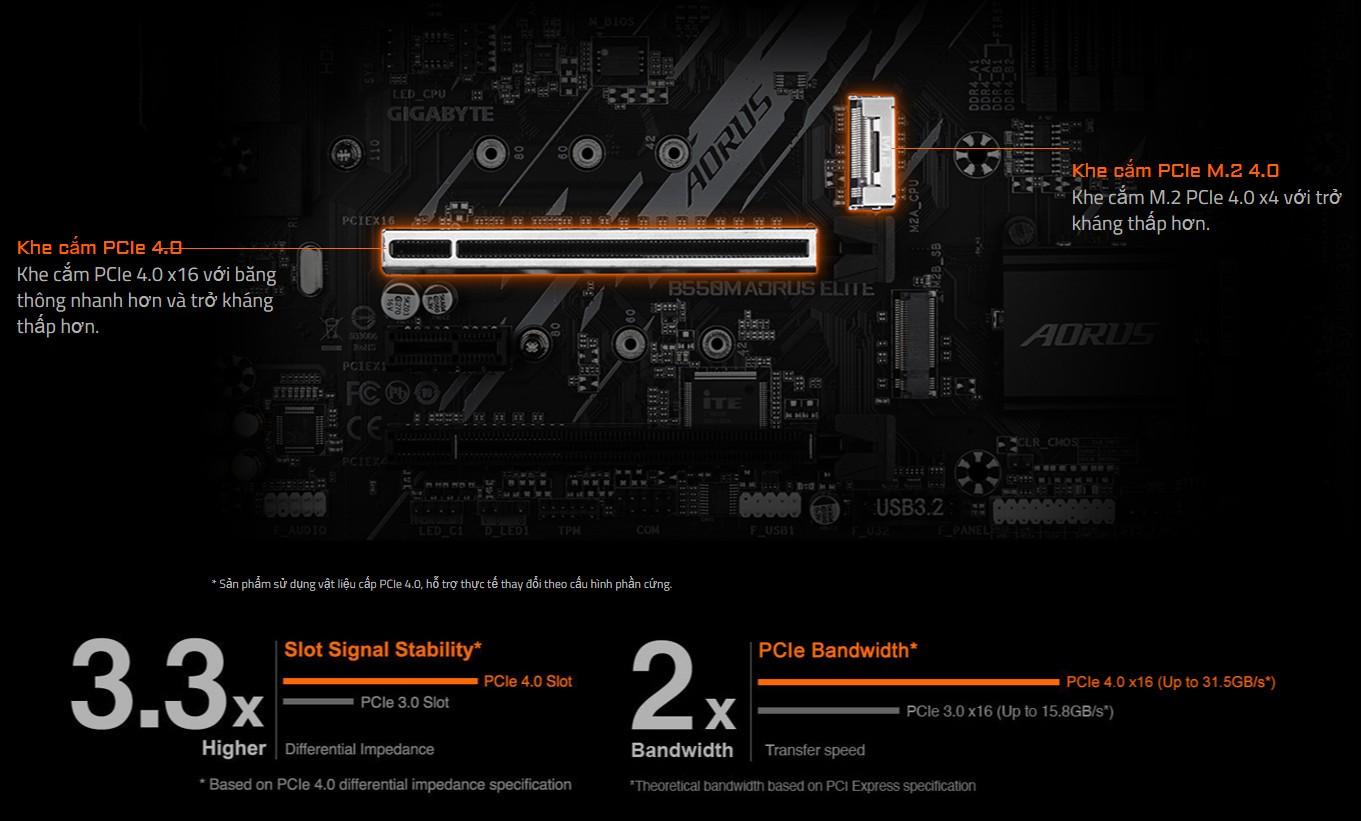 Thiết kế phần cứng PCIe 4.0 sẵn sàng