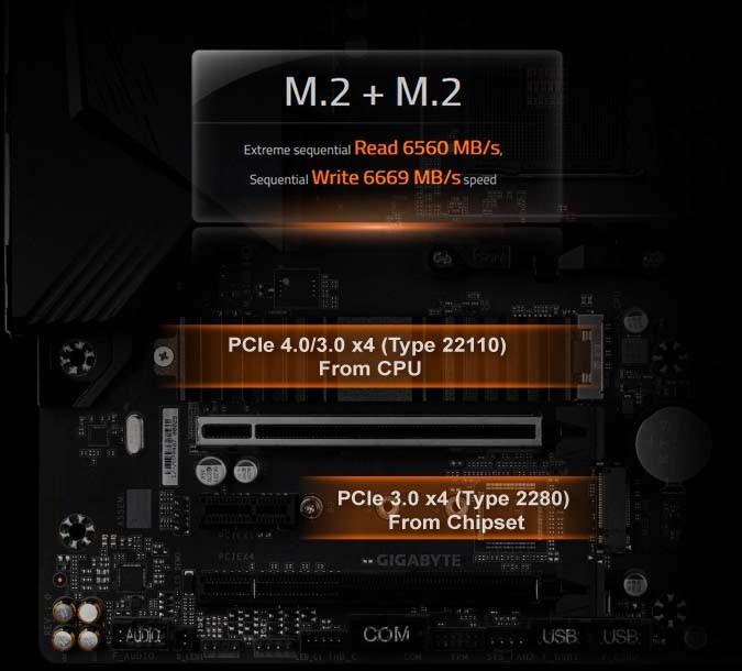 Bộ đôi SSD M.2 NVMe PCIe hỗ trợ RAID 0 hiệu năng cực cao