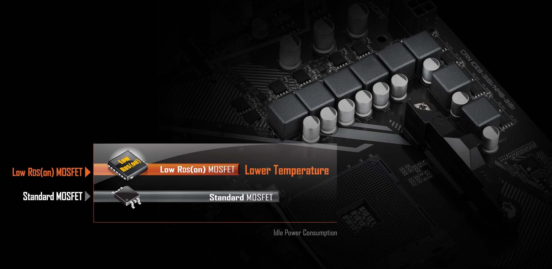 Low RDS(on) MOSFETs