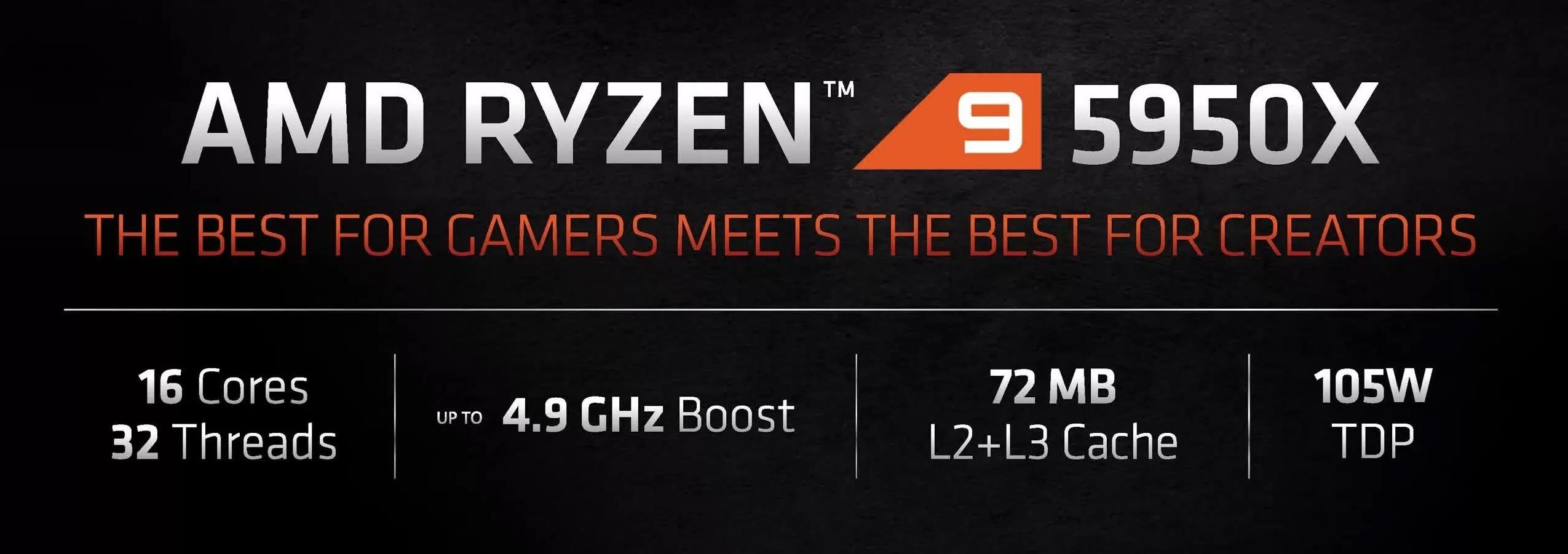 Ryzen 9 5950X có 16 lõi và 32 luồng