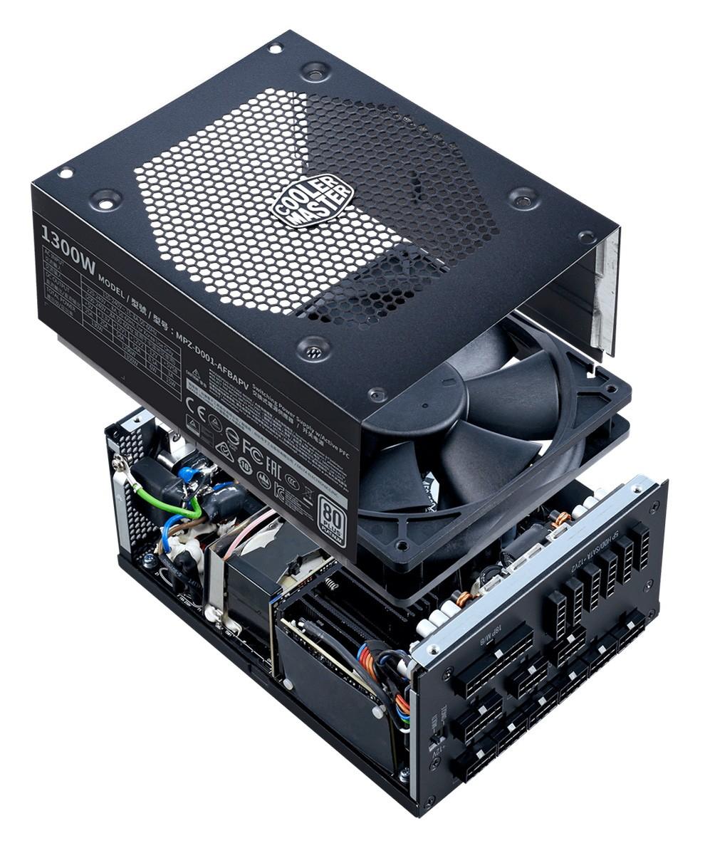 Thermal Regulation - Chế độ điều chỉnh nhiệt
