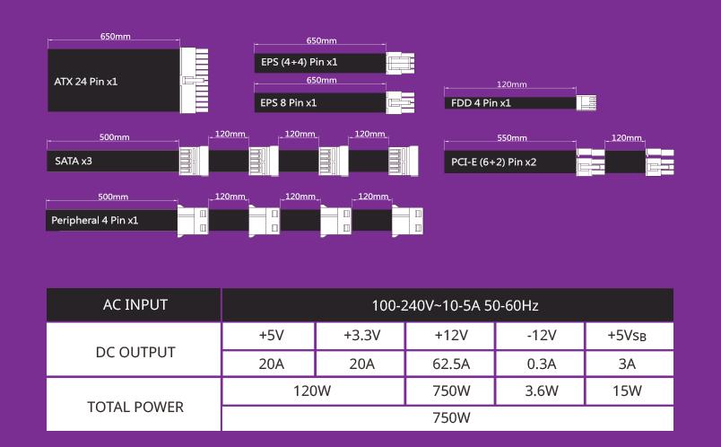 Chiều dài cáp và Điện áp đầu ra của V750 SFX GOLD