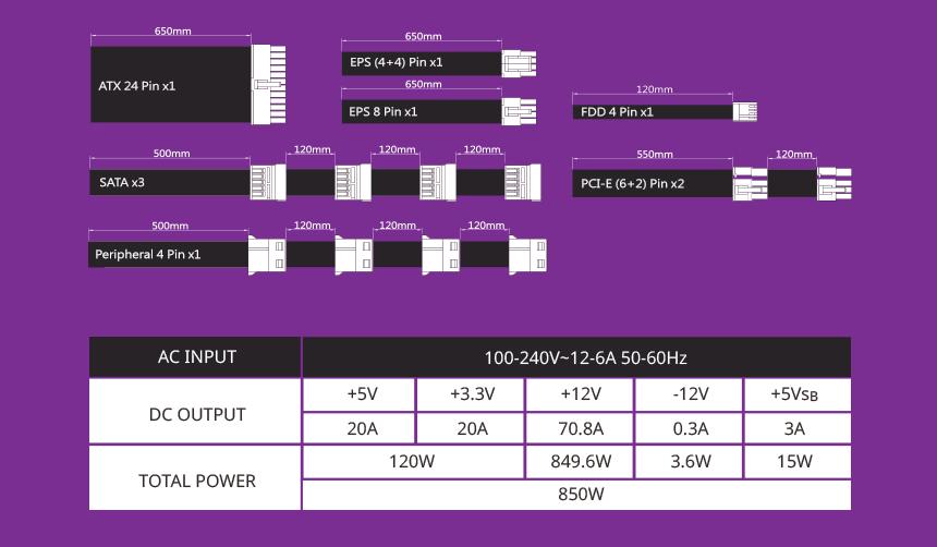 Chiều dài cáp và Điện áp đầu ra của V850 SFX GOLD