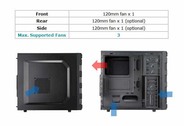 Coolermaster K280 hỗ trợ tối đa ba quạt 120mm