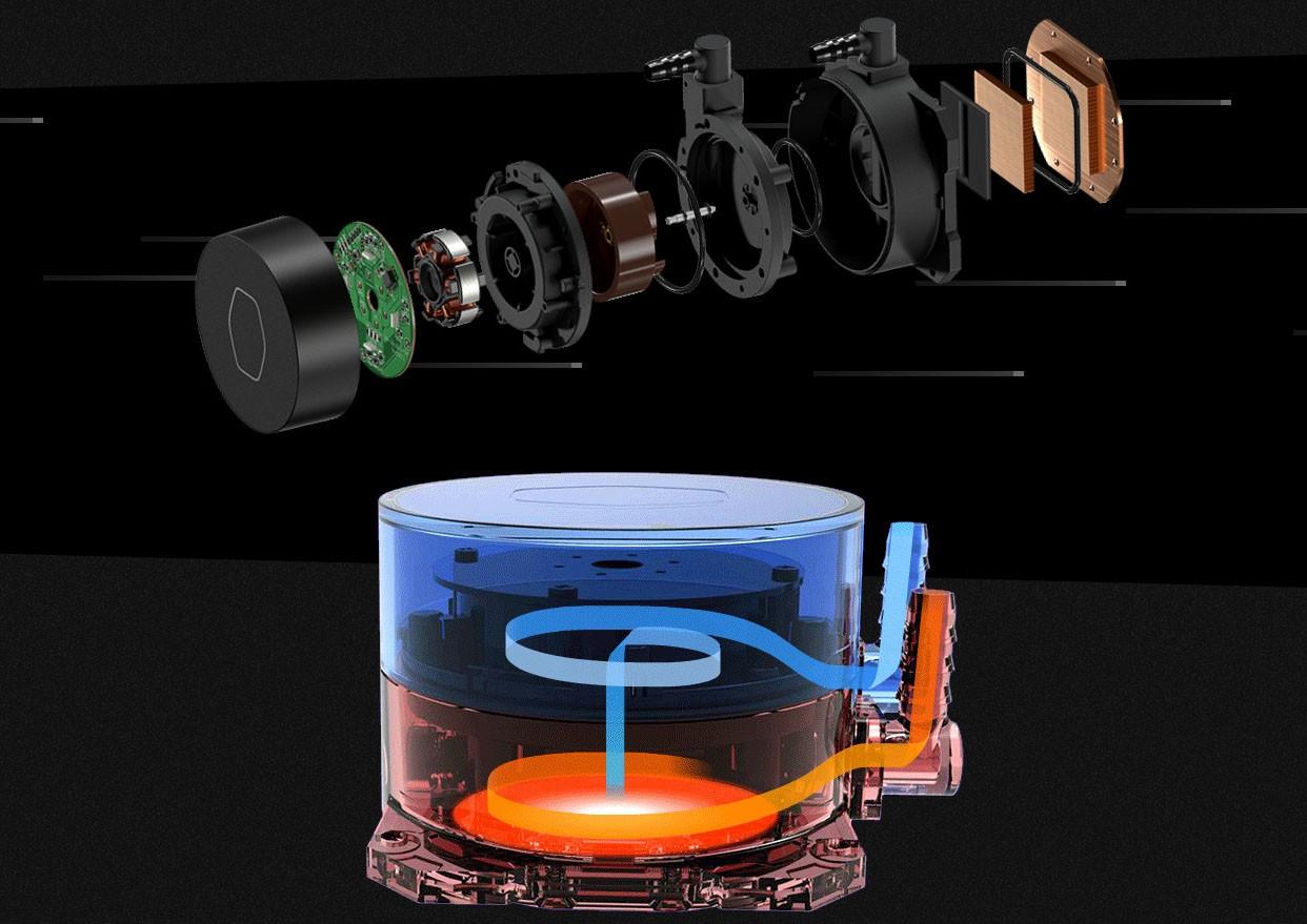 Thiết kế pump lồng hơi kép thế hệ thứ ba