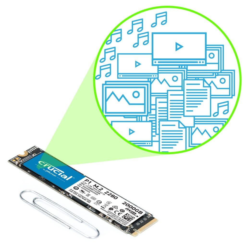 SSD Crucial P1 1TB NVMe đem đến không gian tải và lưu trữ