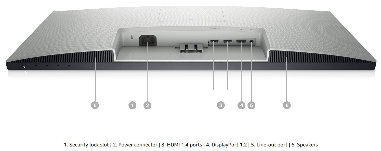 Cổng kết nối của Dell S2721D