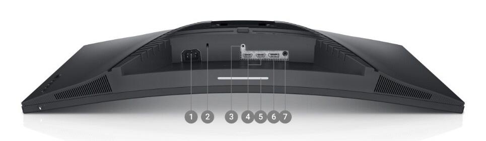 Dell S3222DGM IO