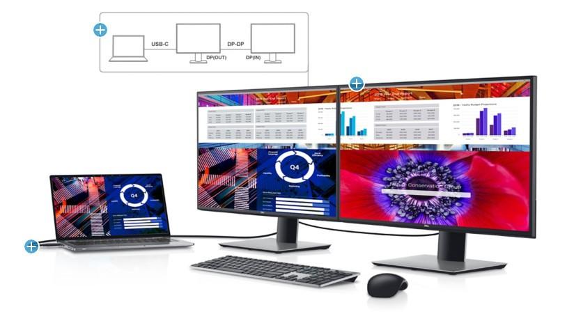 Dell UltraSharp U2520D đem đến sức mạnh của kết nối