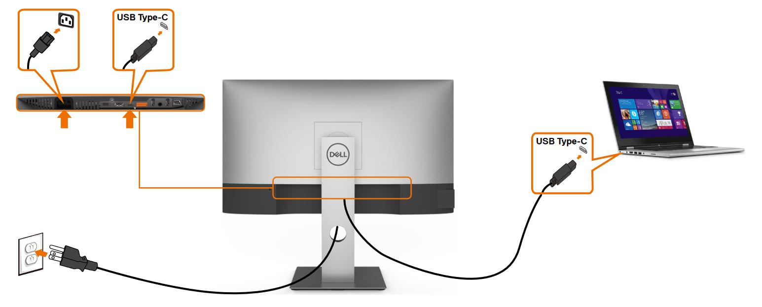 Dell UltraSharp U2721DE hỗ trợ cả DisplayPort qua USB-C
