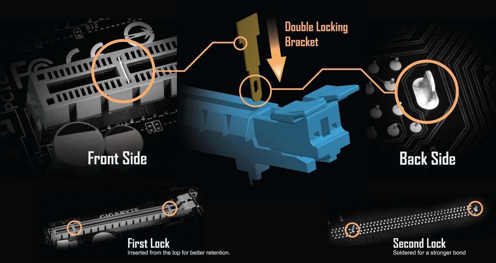 Khung khóa đôi siêu chắc chắn được cấp bằng sáng chế của GIGABYTE