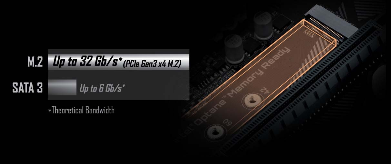 Đầu nối M.2 NVMe PCIe Gen3 x4 2280 (Lên đến 32 Gb/s)