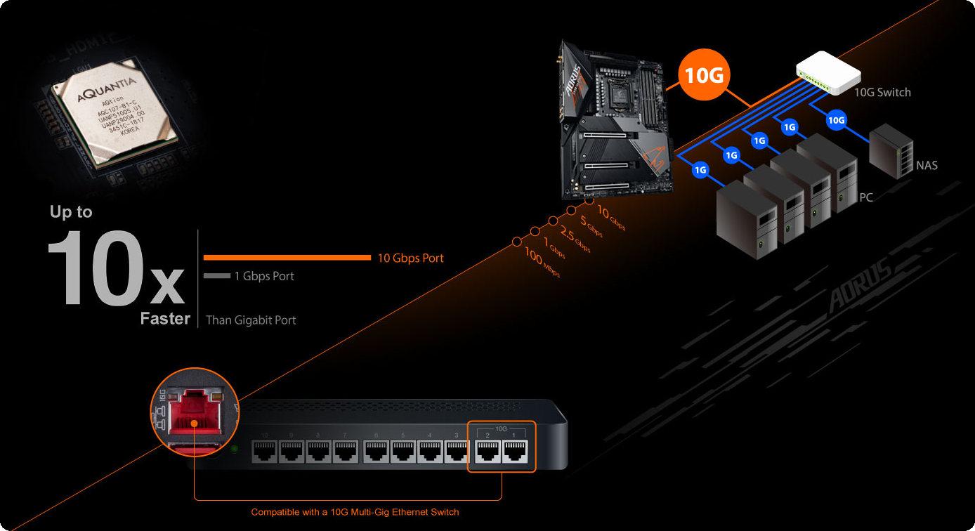 bộ điều khiển Ethernet AQUANTIA AQC107