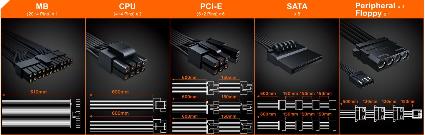 Nguồn Máy Tính GIGABYTE P1000GM có thiết kế dạng mô-đun