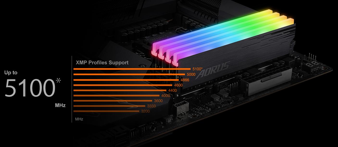 Hỗ trợ DDR4 XMP Lên đến 5100MHz và hơn thế nữa