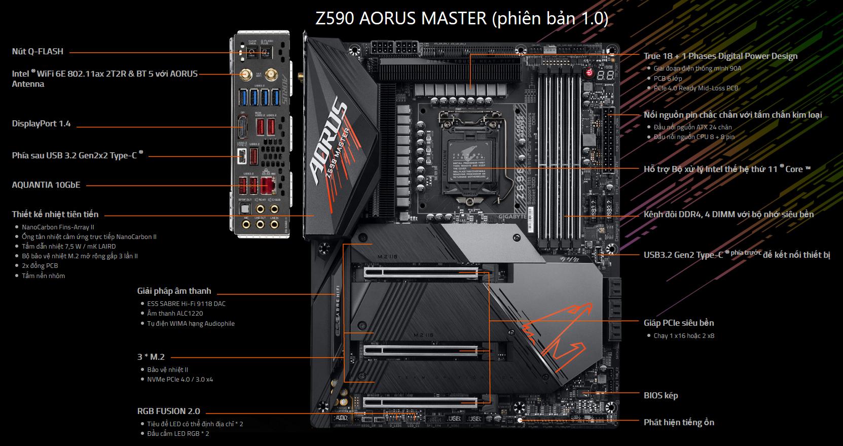Z590 AORUS MASTER