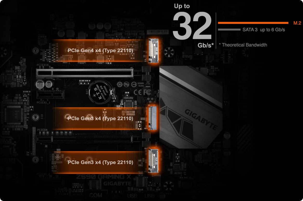 Z590 GAMING X PCIe 4.0