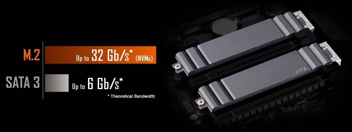 NVMe PCIe 3.0 x4 M.2 siêu nhanh với Bộ bảo vệ nhiệt